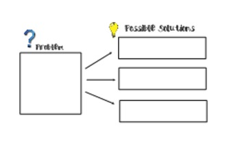 Interactive Problem and Solution Smartboard Lesson