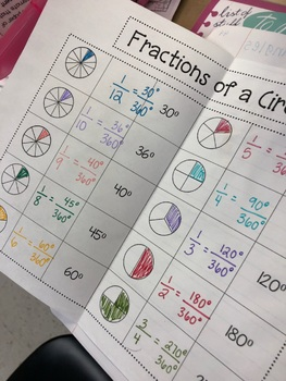 Interactive Protractor & Circle Notes - Interactive Notebook!