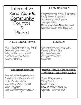 Interactive Read-Aloud: Community Texts Gr. 1 (Fountas & Pinnell)