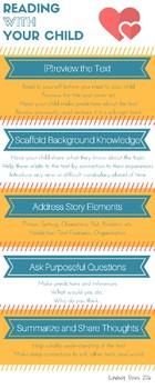 Interactive Read Aloud Bookmark