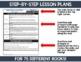 Interactive Read Aloud Lesson Plans