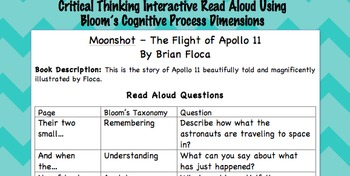 Interactive Read Aloud - Moonshot by Brian Floca (Common Core Aligned)