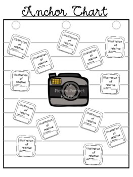 Interactive Read Aloud Packet: The Relatives Came