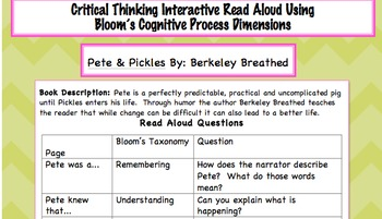 Interactive Read Aloud - Pete & Pickles by Berkeley Breathed (CCSS)