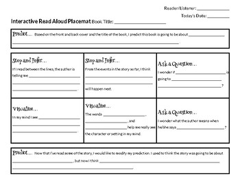 Interactive Read Aloud Placemat: Figurative Language