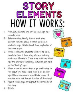 Interactive Read Aloud: Story Elements