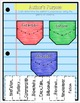 Author's Purpose Interactive Notebook Digital and Paper