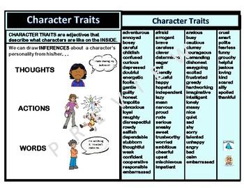 Interactive Reader's Notebook - Mini Anchor Charts - Character Traits