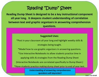 "Interactive Reading ""Dump Sheet"""