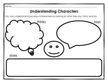 Interactive Reading Graphic Organizers 2