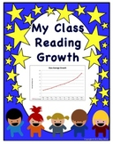 Interactive Reading Level Growth Chart