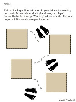 Interactive Reading Mini-lesson: George Washington Carver