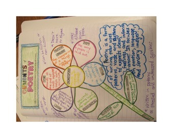 Interactive Reading Notebook: 4th Grade, Quarter 4 Week 1 Common Core