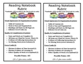 Interactive Reading Notebook Grading Rubric