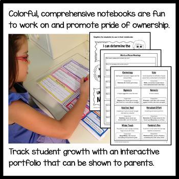 Interactive Reading Notebook Fourth Grade Common Core with Scaffolded Notes