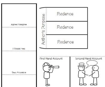 Interactive Reading Notebook: Informational Text Standard 6