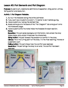 Interactive Reading Notebook Lessons for Fiction: Plot and Summary