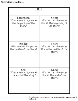 Interactive Reading Notebook - Second Grade Reading Graphic Organizers