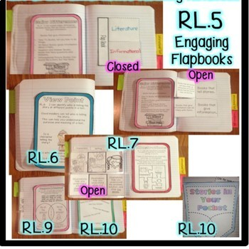 Interactive Reading Notebooks Common Core 4+1 Close Reading Notebook