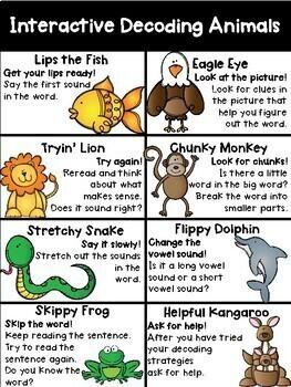 Interactive Reading Strategies
