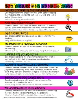 Interactive Reading Strategies Poster and Notes