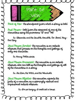 Interactive Reading and Writing Notebook Reference Sheets (in print and cursive)