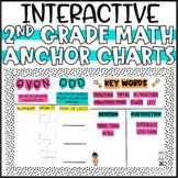 Interactive & Reusable Math Anchor Charts for the YEAR!