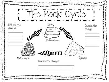 Interactive Rock, Mineral, and Soil Science Notebook