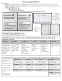 Interactive S.S. N.B.Direction Sheet  W/FULL DIRECTIONS ON HOW TO SET