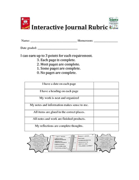 Interactive Science Journal Rubric
