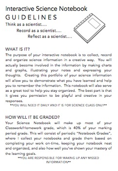 Interactive Science Notebook Introduction