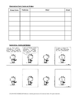 Interactive Science Notebook Lesson Plan (Grade 5 - Forces )