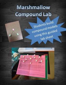 Marshmallow Compound Creation Lab for Interactive Notebooks