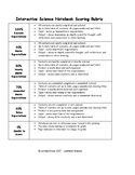 Interactive Science Notebook Scoring Rubric