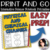Interactive Science Sheets for Physical and Chemical Chang