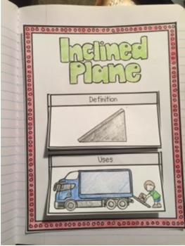 Interactive Science Notebook:  Simple Machines