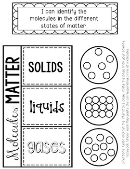 Interactive Science Notebook States of Matter