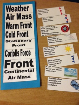 Interactive Science Notebook Weather Vocabulary Foldable