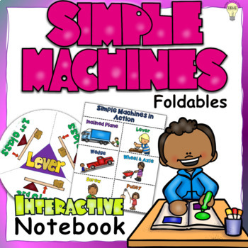 Interactive Science Notebook foldables 6 Simple Machines and 3 Classes of Levers