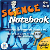 Interactive Science Notebook Grades 6-8 Distance Learning