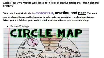 Interactive Science Notebooks Creative Student Reflection Ideas