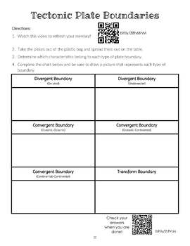 Interactive Science STAAR Review- Reporting Category 3 (Earth & Space)