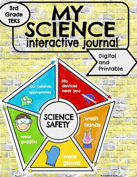 Interactive Science Safety & Mixtures: Digital and Printable