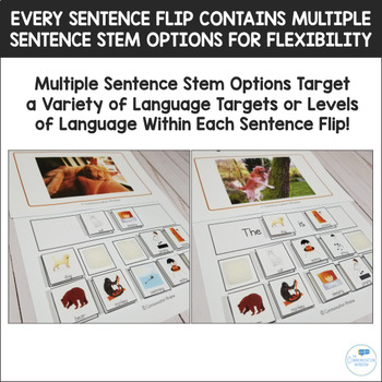 Interactive Sentence Flips for Language Expansion Bundle!
