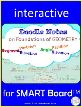 Interactive Smart Board Mind Map: Segment and Angle Bisection vs. Partition