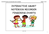 Interactive Smart Notebook recorder fingering charts