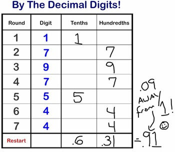 Interactive SmartBoard Game: By the Digits with Tenths & Hundredths