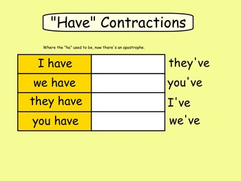 Interactive Smartboard Contractions Preview
