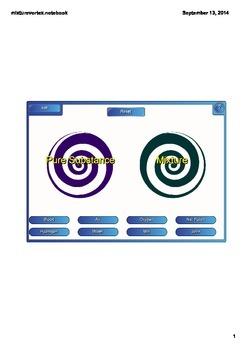 Interactive Smartboard Mixture Vortex