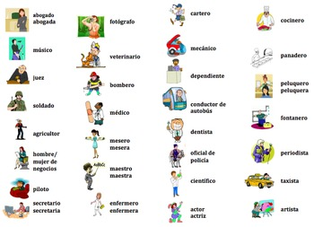 Spanish Jobs and Professions Interactive Activity, Powerpoint Game